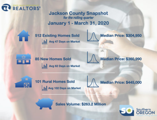 January to March 2020 Jackson County Real Estate Stats