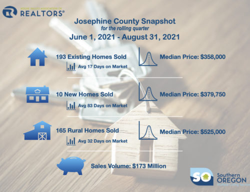 June 1 to August 31, 2021 Josephine County Real Estate Sales